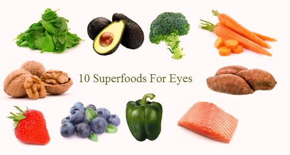 DIET TO IMPROVE EYESIGHT OR VISIBILITY.